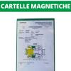 cartella-magnetica