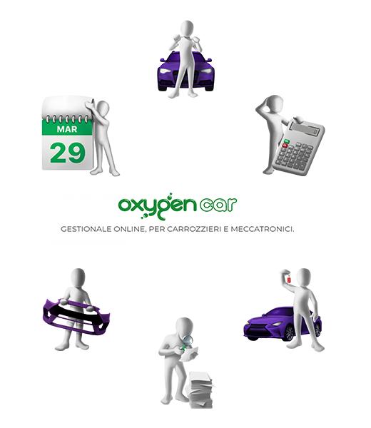 gestionale_oxygen-car